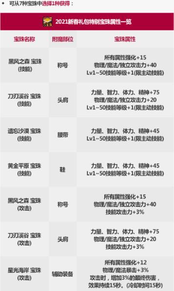 dnf2021年春节宝珠选择-dnf2021年春节礼包宝珠